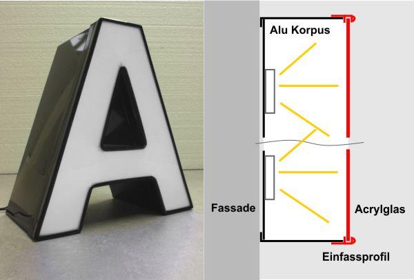 3D Profilbuchstaben Typ Profil 5, LED Profilbuchstaben, Leuchtbuchstaben
