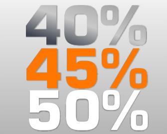 Zahl mit Prozentzeichen