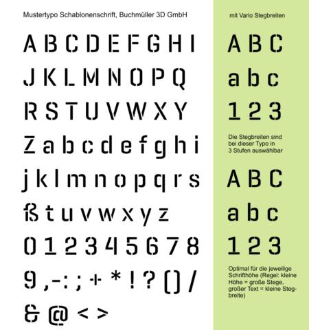 Schablonen, Schablonenschrift, Stencil, Kennzeichnungsschablone, Sprühschablone